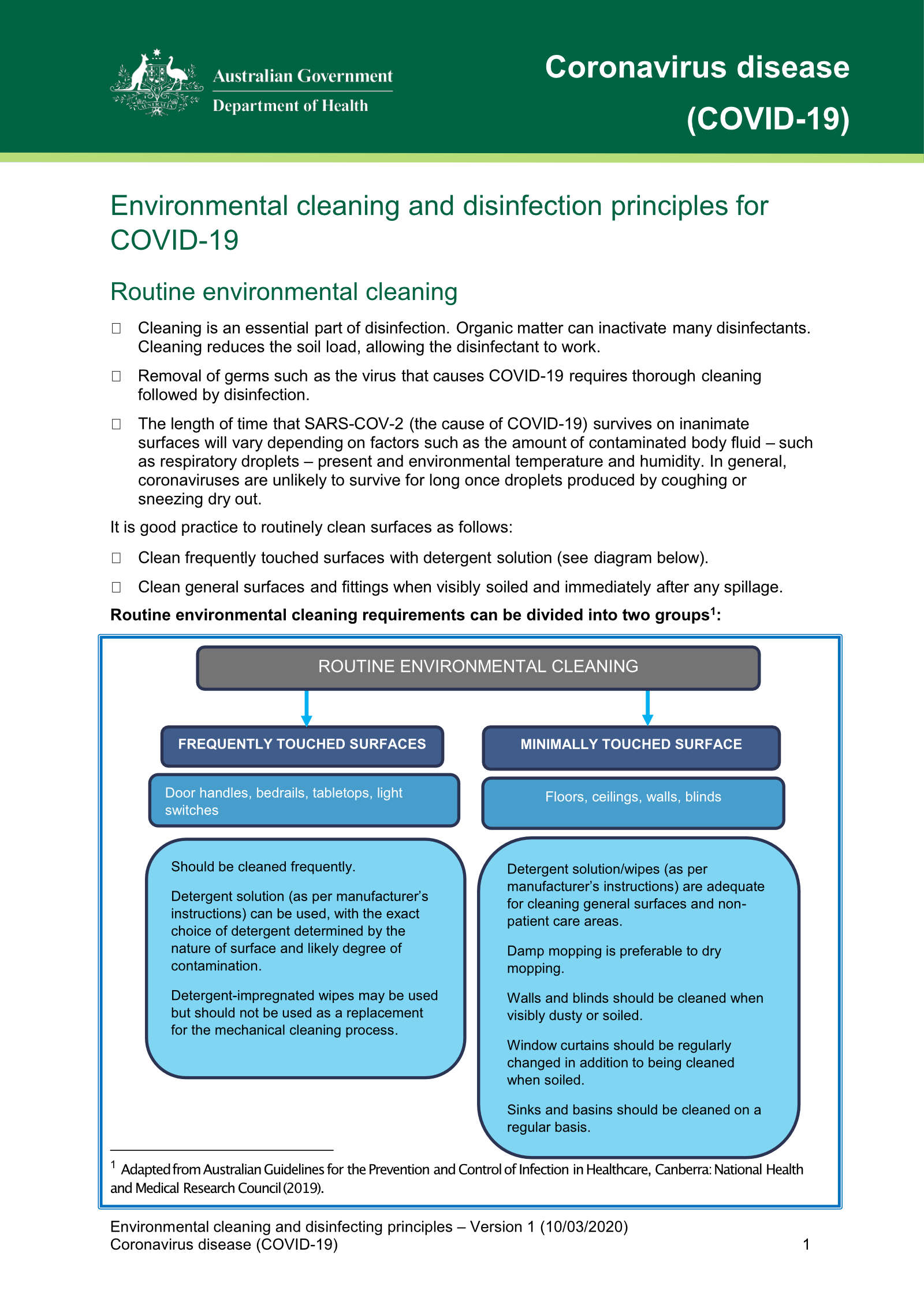 environmental-cleaning-and-disinfection-principles-for-covid-19